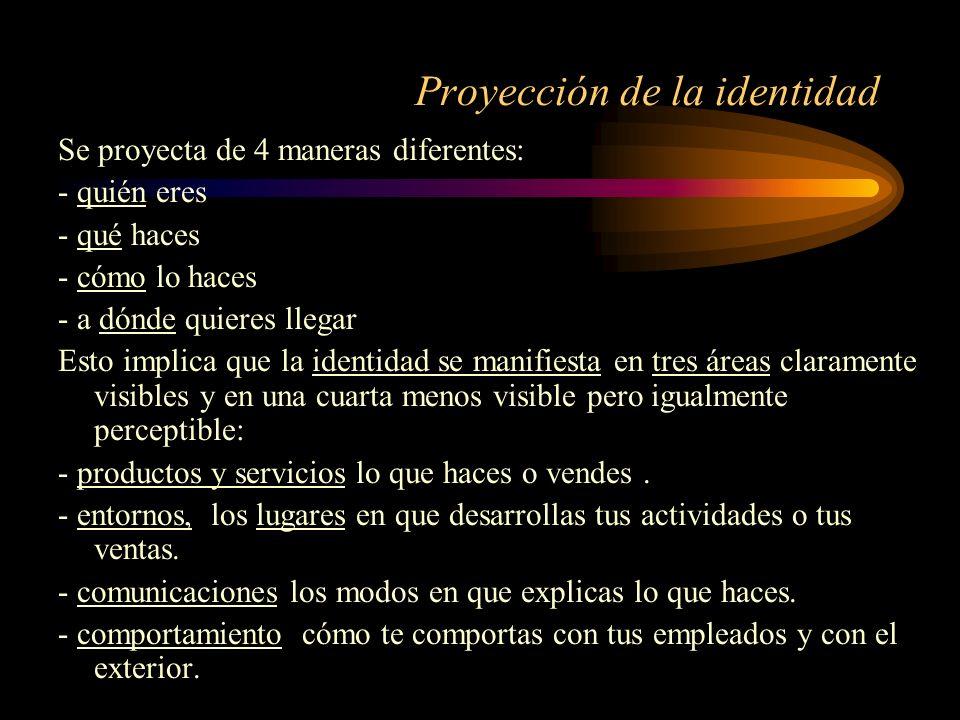 Proyección de la identidad