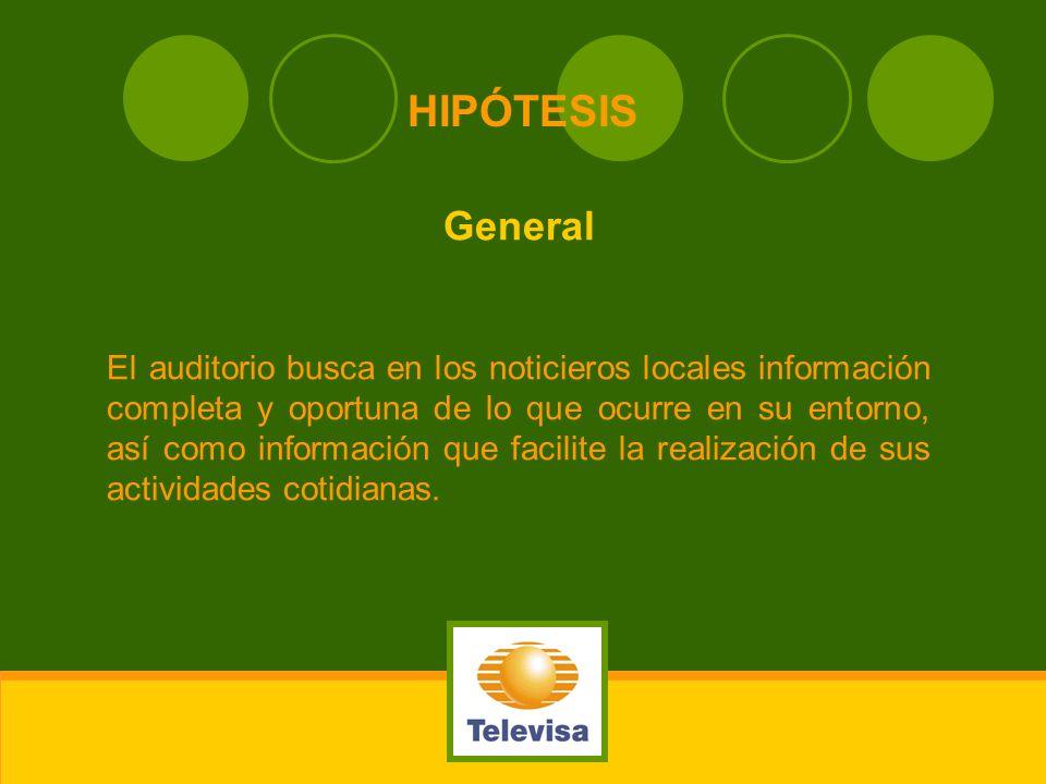 HIPÓTESIS General.