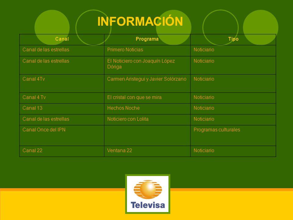 INFORMACIÓN Canal Programa Tipo Canal de las estrellas