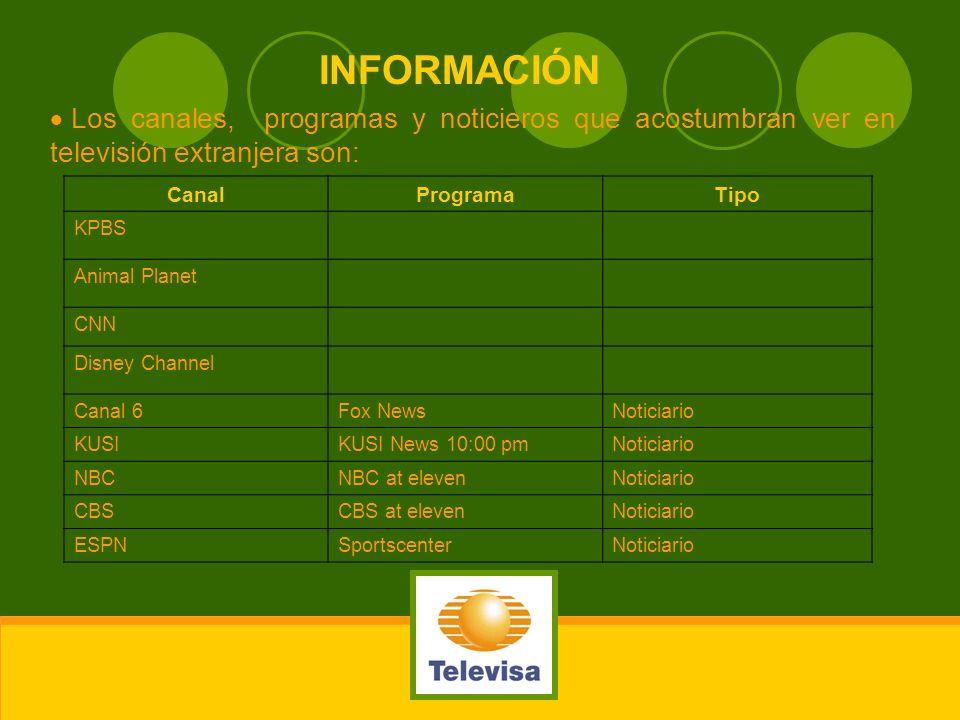 INFORMACIÓNLos canales, programas y noticieros que acostumbran ver en televisión extranjera son: Canal.