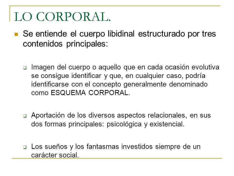 LO CORPORAL.Se entiende el cuerpo libidinal estructurado por tres contenidos principales: