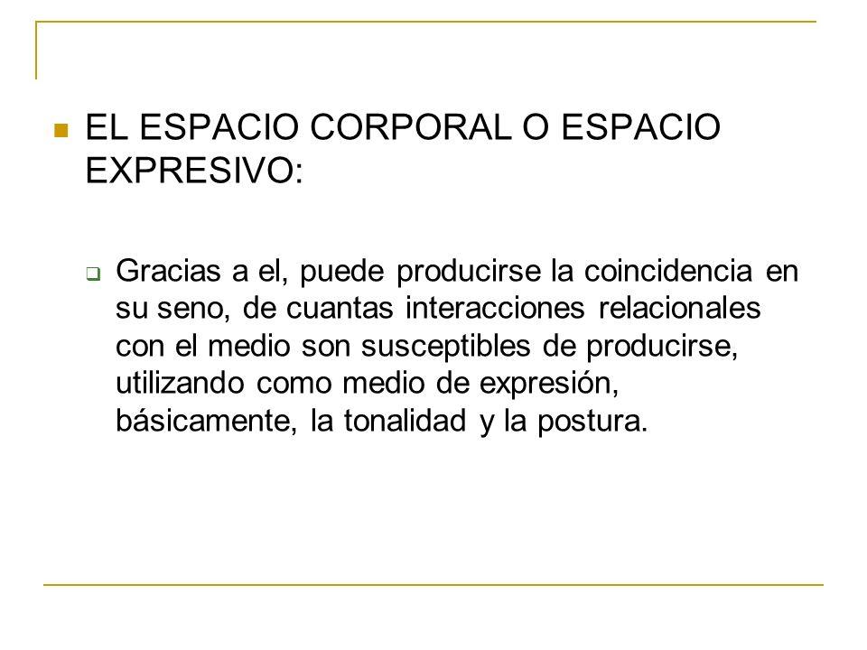 EL ESPACIO CORPORAL O ESPACIO EXPRESIVO: