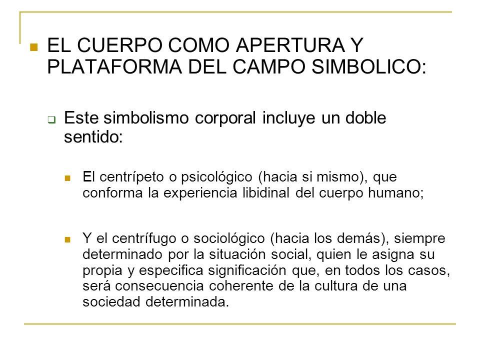 EL CUERPO COMO APERTURA Y PLATAFORMA DEL CAMPO SIMBOLICO: