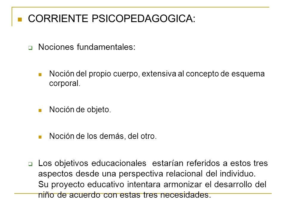 CORRIENTE PSICOPEDAGOGICA: