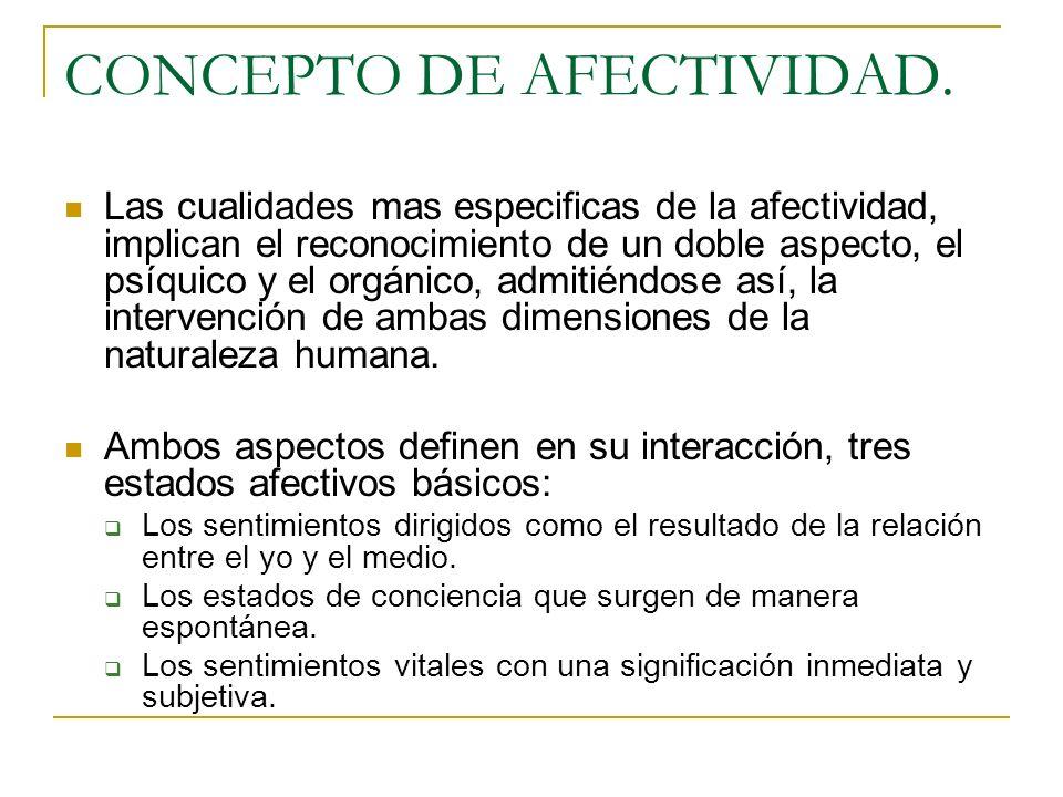 CONCEPTO DE AFECTIVIDAD.