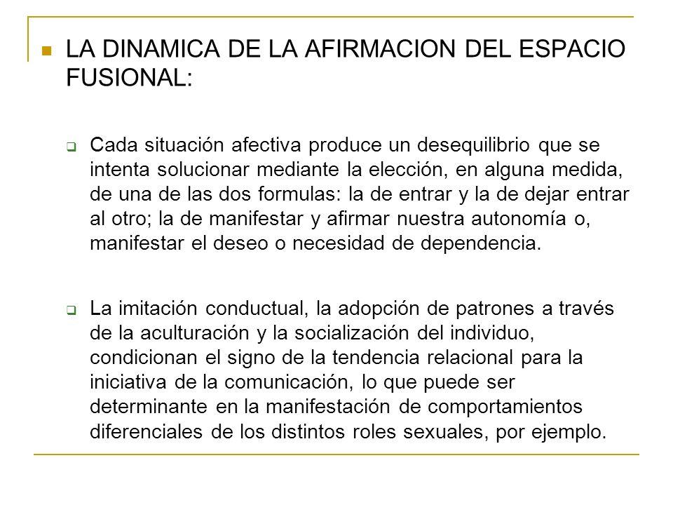 LA DINAMICA DE LA AFIRMACION DEL ESPACIO FUSIONAL: