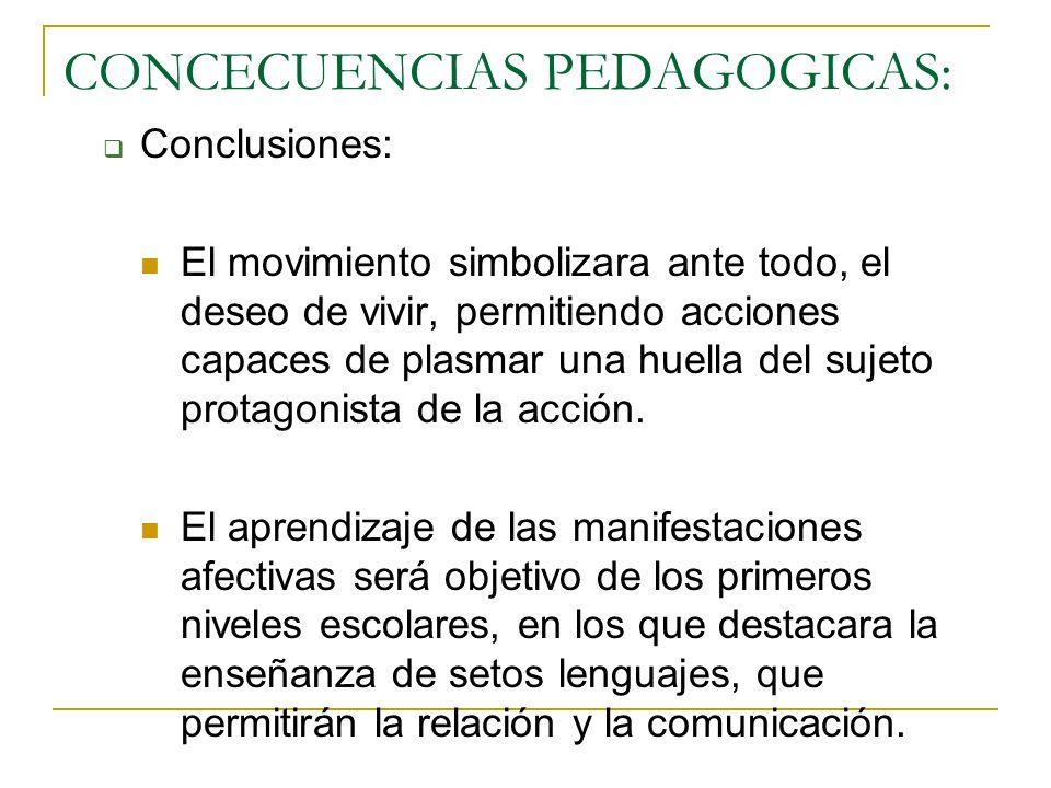 CONCECUENCIAS PEDAGOGICAS:
