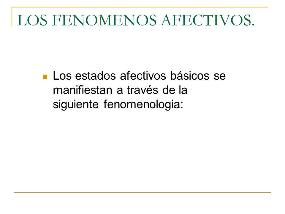 LOS FENOMENOS AFECTIVOS.