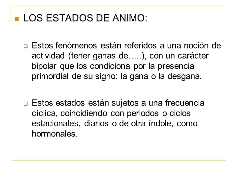 LOS ESTADOS DE ANIMO: