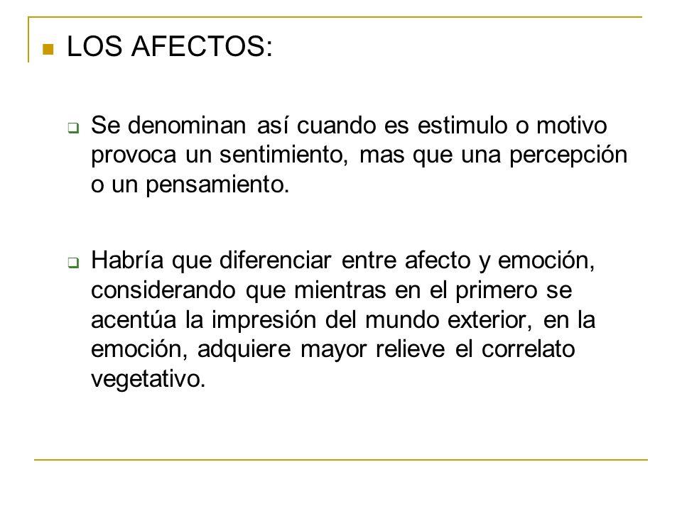 LOS AFECTOS:Se denominan así cuando es estimulo o motivo provoca un sentimiento, mas que una percepción o un pensamiento.