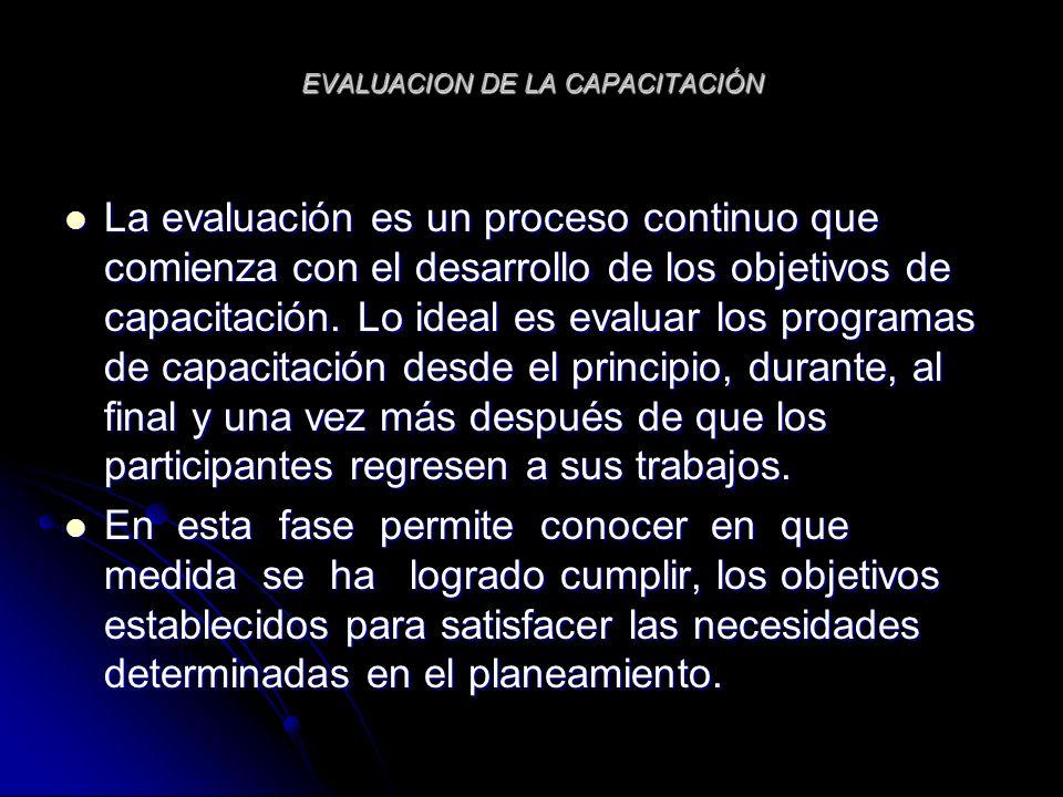 EVALUACION DE LA CAPACITACIÓN