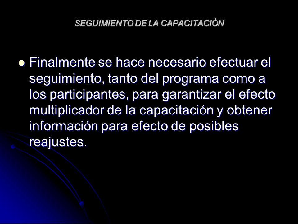 SEGUIMIENTO DE LA CAPACITACIÓN
