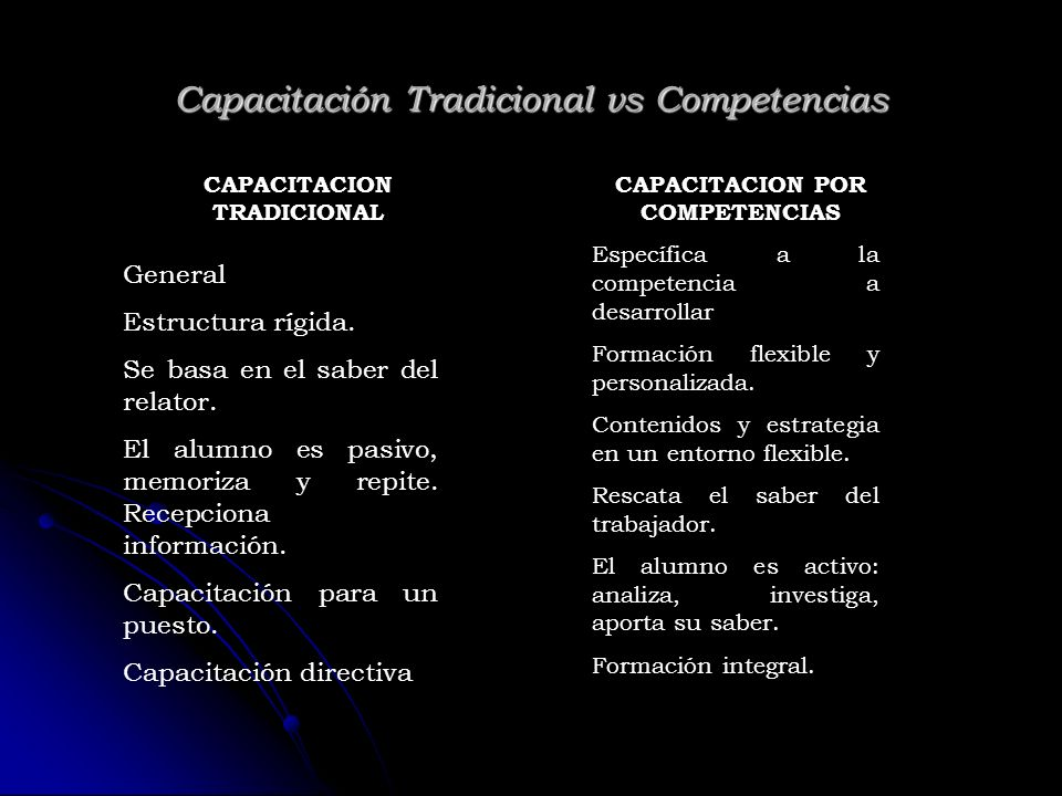 Capacitación Tradicional vs Competencias