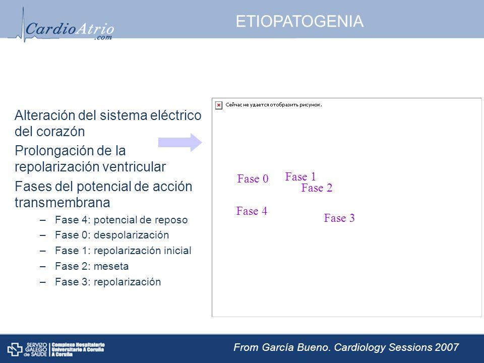 ETIOPATOGENIA Alteración del sistema eléctrico del corazón
