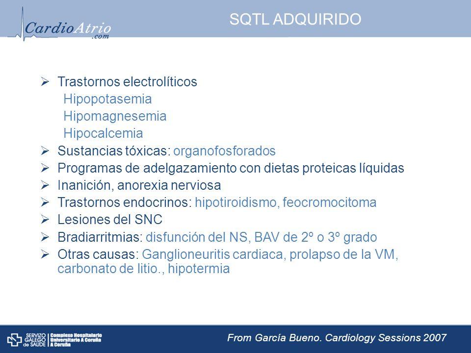 SQTL ADQUIRIDO SQTL adquirido Trastornos electrolíticos Hipopotasemia