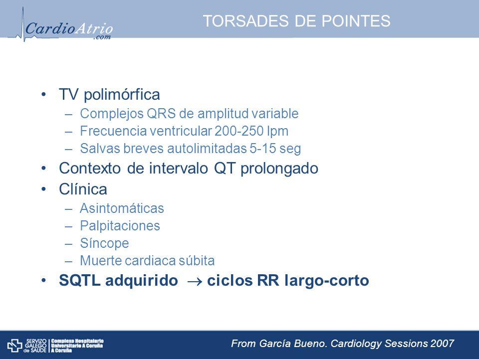 Contexto de intervalo QT prolongado Clínica