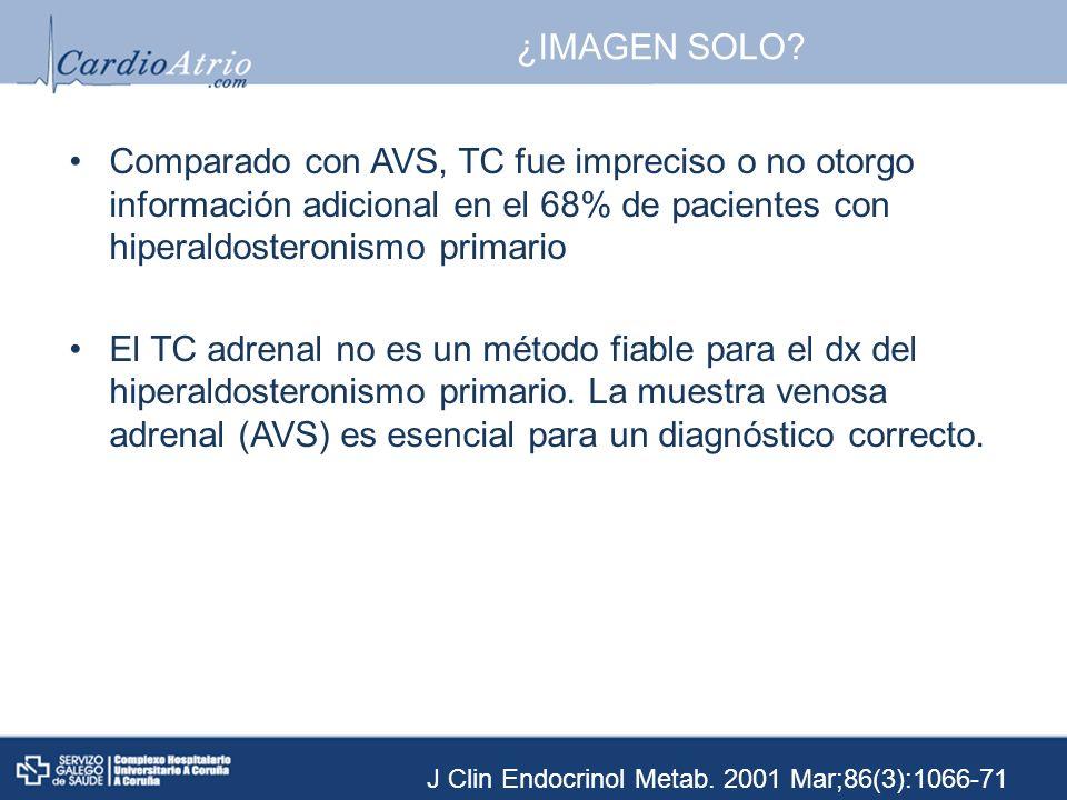 ¿IMAGEN SOLO Comparado con AVS, TC fue impreciso o no otorgo información adicional en el 68% de pacientes con hiperaldosteronismo primario.