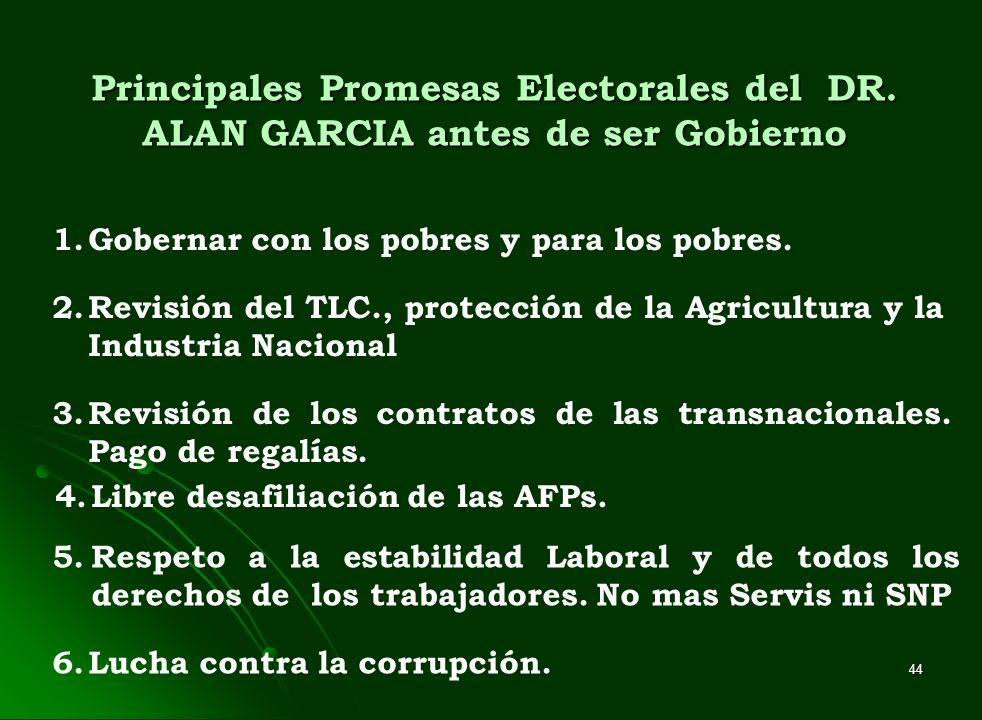 Principales Promesas Electorales del DR