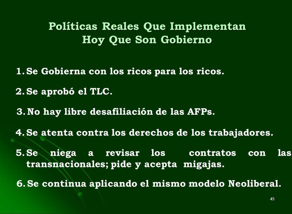 Políticas Reales Que Implementan Hoy Que Son Gobierno