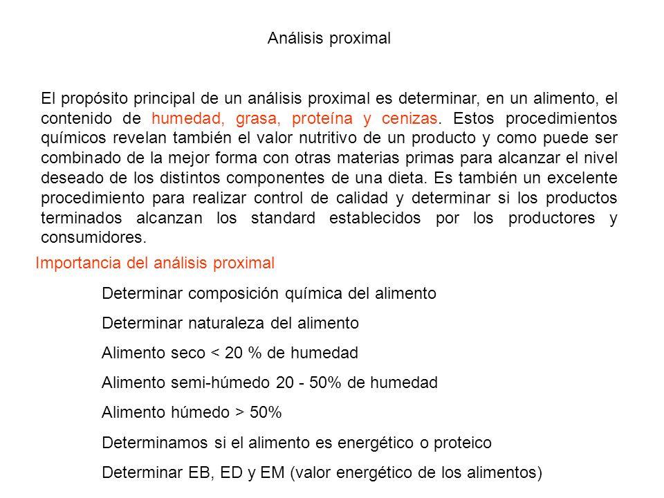 Análisis proximal