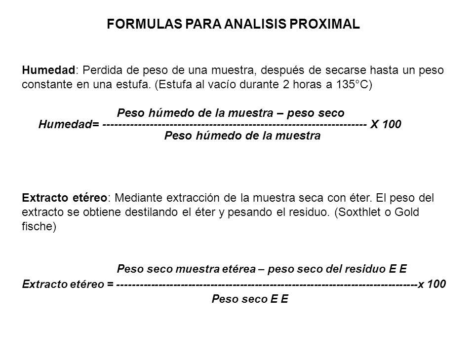 FORMULAS PARA ANALISIS PROXIMAL