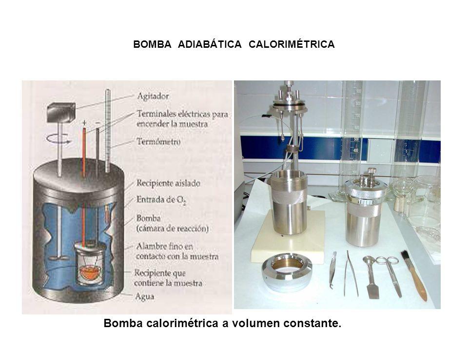 BOMBA ADIABÁTICA CALORIMÉTRICA