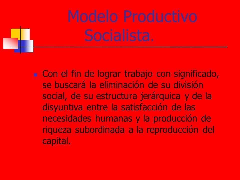 Modelo Productivo Socialista.