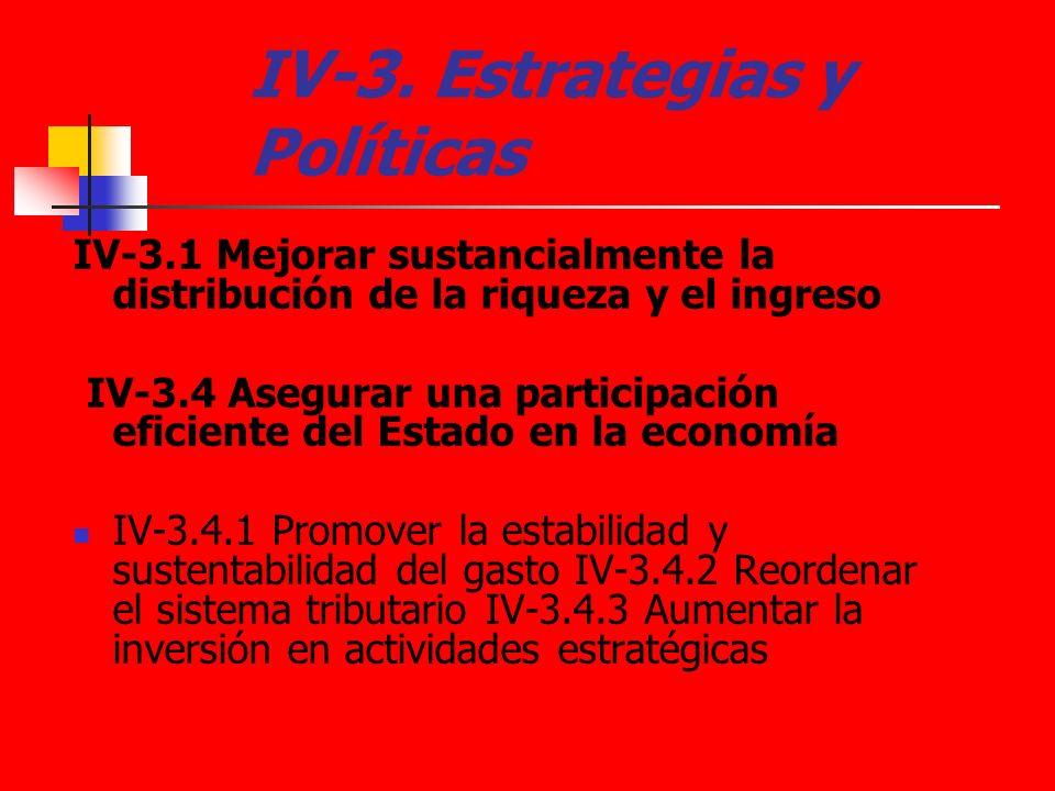 IV-3. Estrategias y Políticas