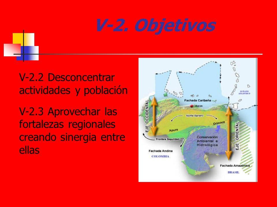 V-2. Objetivos V-2.2 Desconcentrar actividades y población