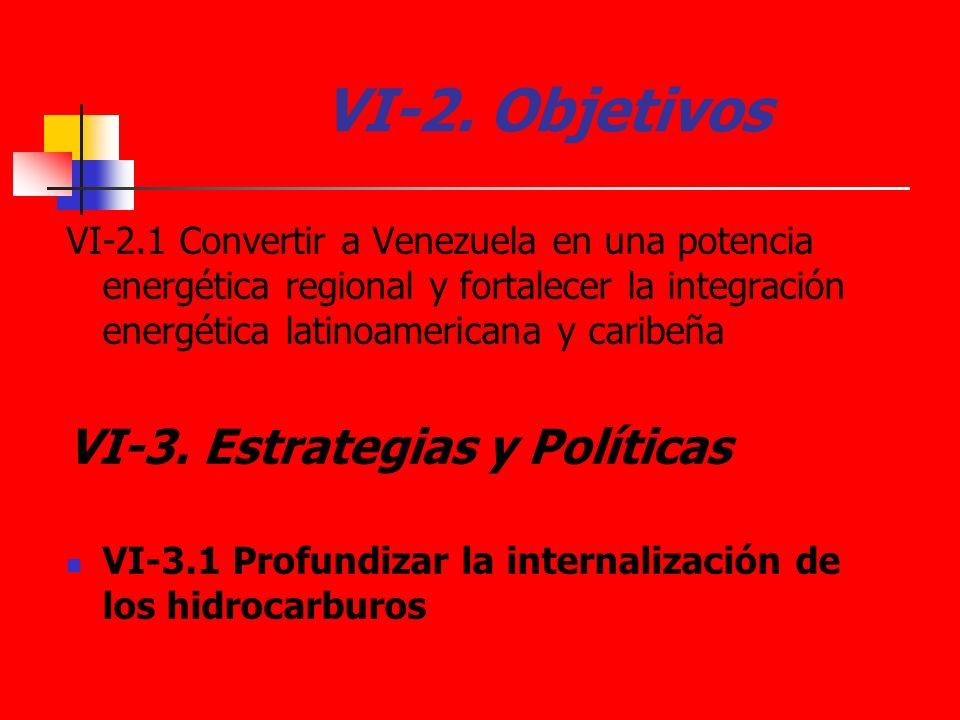 VI-2. Objetivos VI-3. Estrategias y Políticas