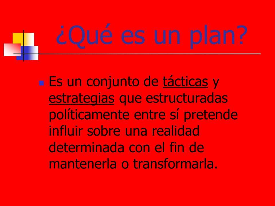¿Qué es un plan