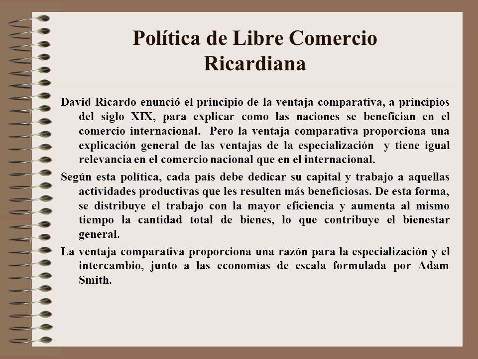 Política de Libre Comercio Ricardiana
