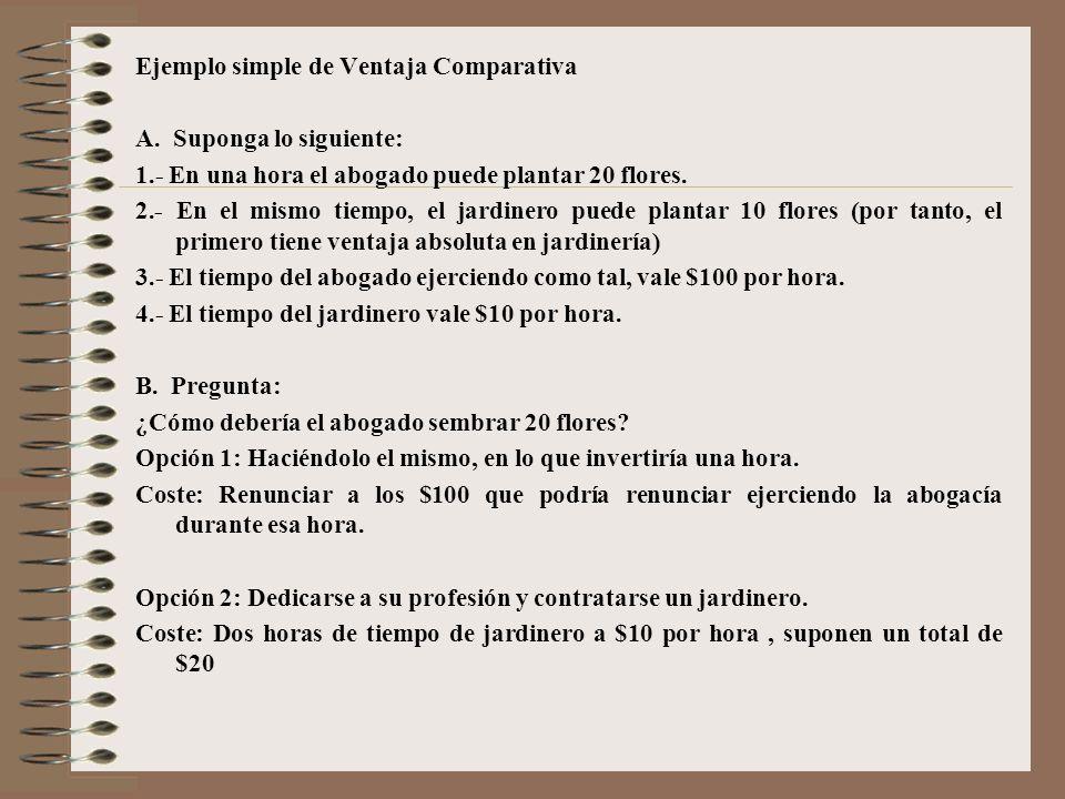 Ejemplo simple de Ventaja Comparativa A. Suponga lo siguiente: 1