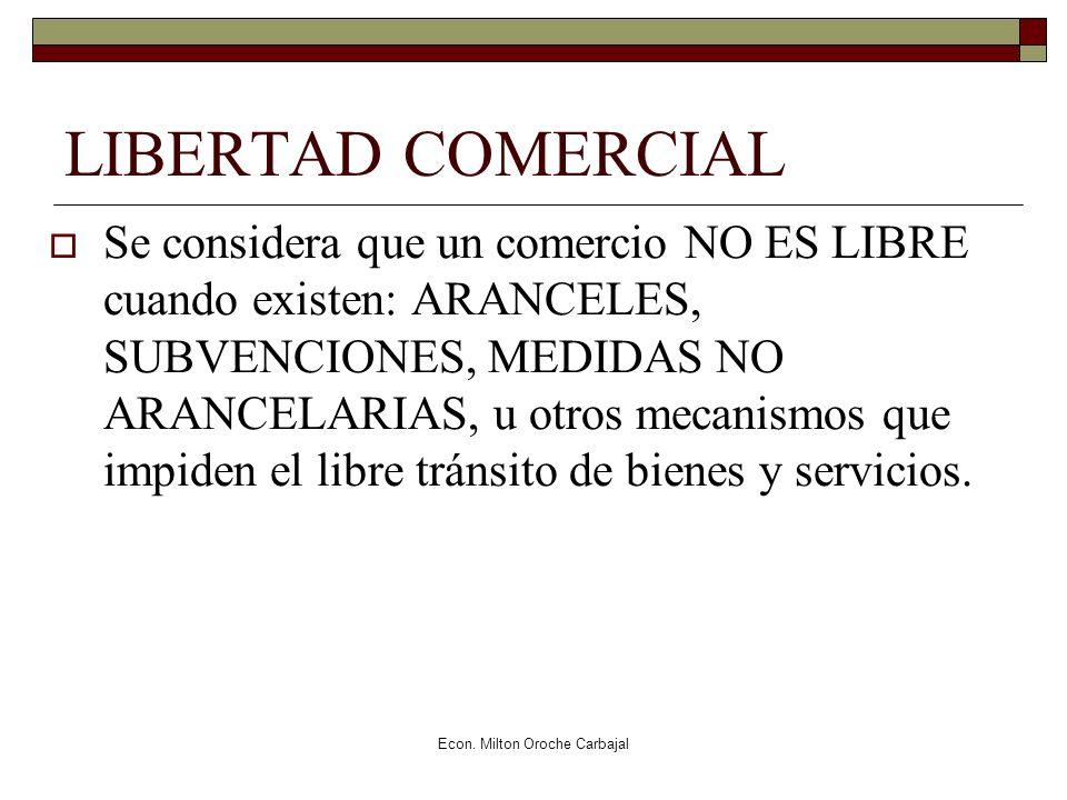 Econ. Milton Oroche Carbajal