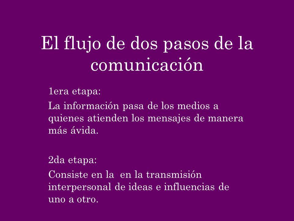 El flujo de dos pasos de la comunicación