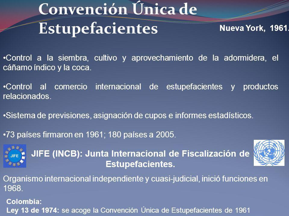 Convención Única de Estupefacientes