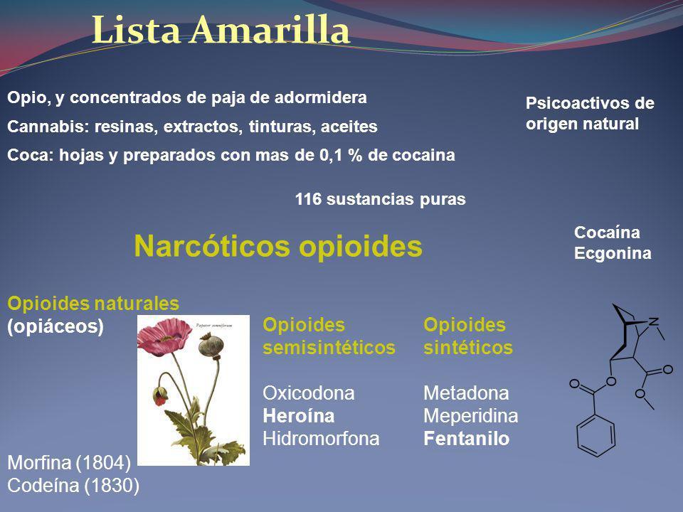 Lista Amarilla Narcóticos opioides Opioides naturales (opiáceos)