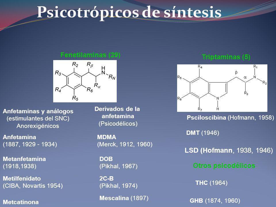Psicotrópicos de síntesis