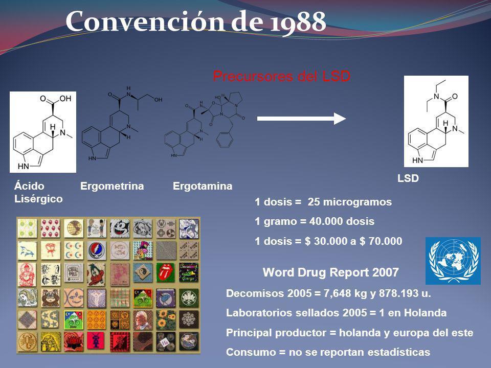 Convención de 1988 Precursores del LSD LSD Ácido Lisérgico Ergometrina
