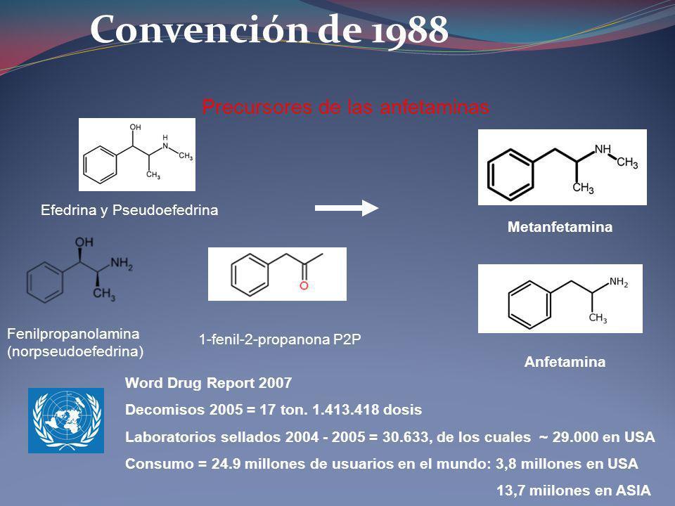 Precursores de las anfetaminas