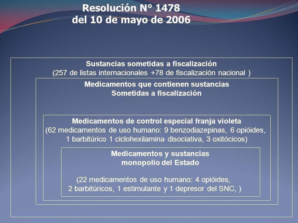 Resolución N° 1478 del 10 de mayo de 2006
