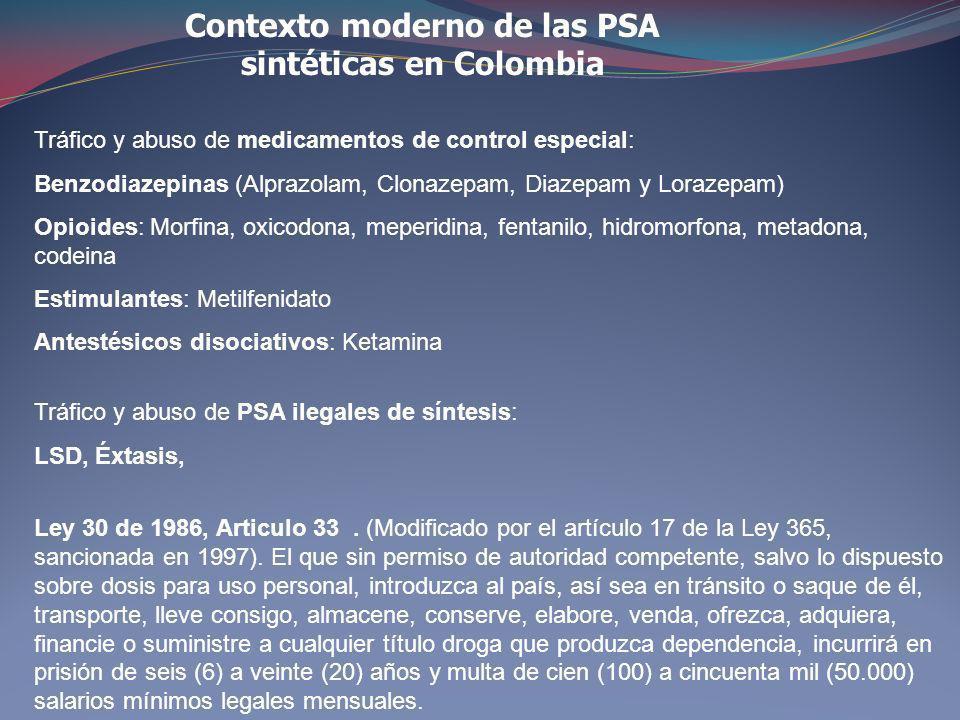 Contexto moderno de las PSA sintéticas en Colombia