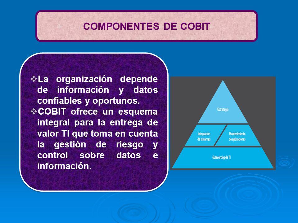 COMPONENTES DE COBIT La organización depende de información y datos confiables y oportunos.