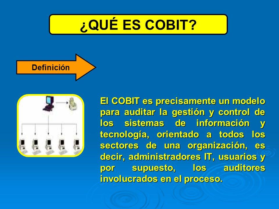 ¿QUÉ ES COBIT Definición.