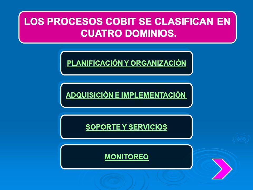 LOS PROCESOS COBIT SE CLASIFICAN EN CUATRO DOMINIOS.