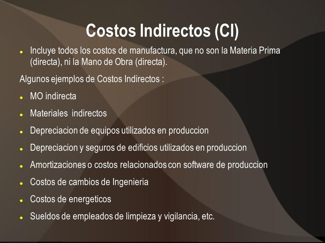 Costos Indirectos (CI)