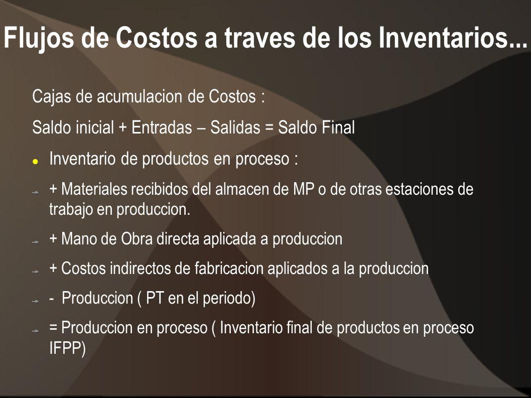 Flujos de Costos a traves de los Inventarios...