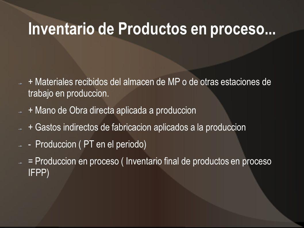Inventario de Productos en proceso...