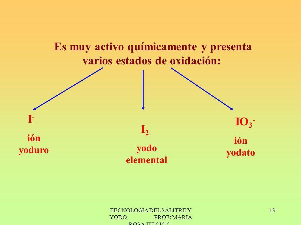 Es muy activo químicamente y presenta varios estados de oxidación: