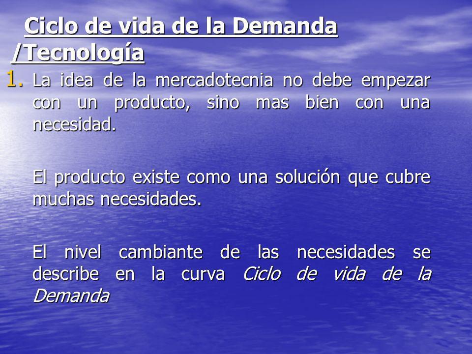 Ciclo de vida de la Demanda /Tecnología